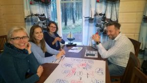 People working together with a mind map.
