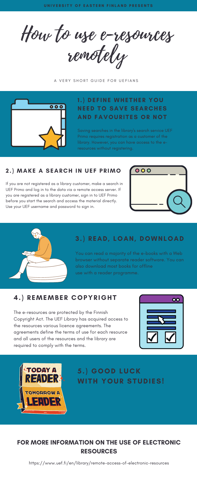Infographic on how to use e-resources remotely