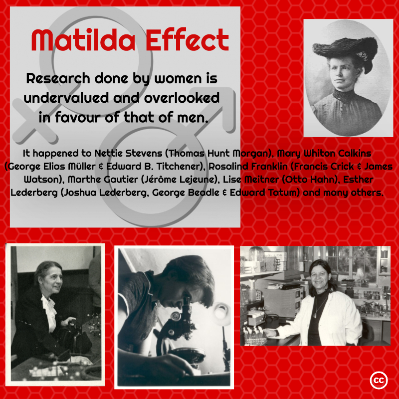 Matilda effect text, male and female symbols, photos of fours female scientists.