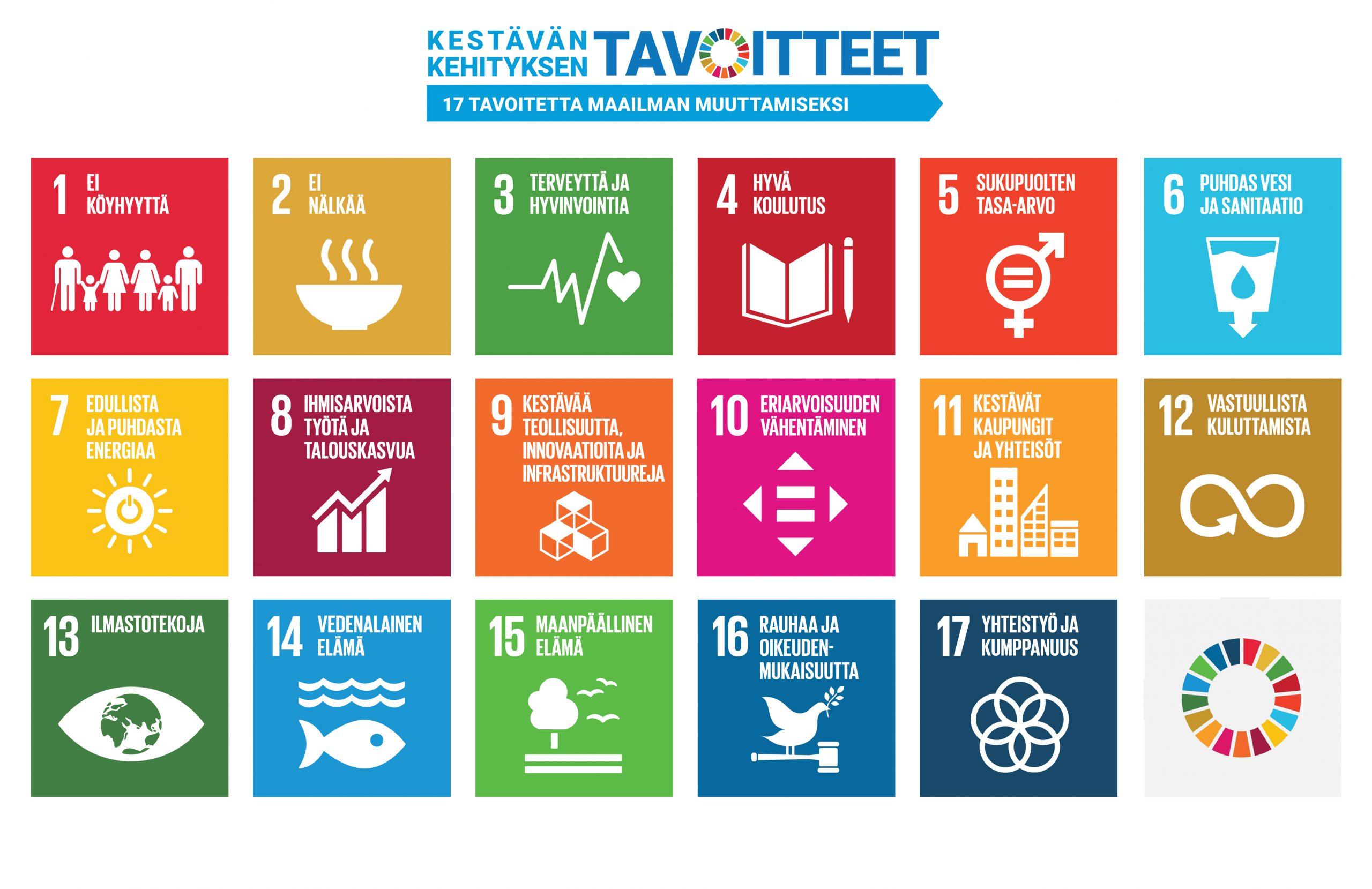 kestävän kehityksen tavoitteet värillisinä kuvakkeina
