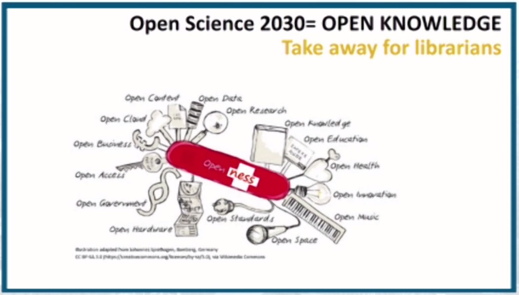 Swiss knife as a take away for librarians. The knife includes several tools for open science: open hardware, open government, open access, open business, open cloud, open content, open data, open research, open knowledge, open education, open health, open innovation, open music, open space, and open standards.